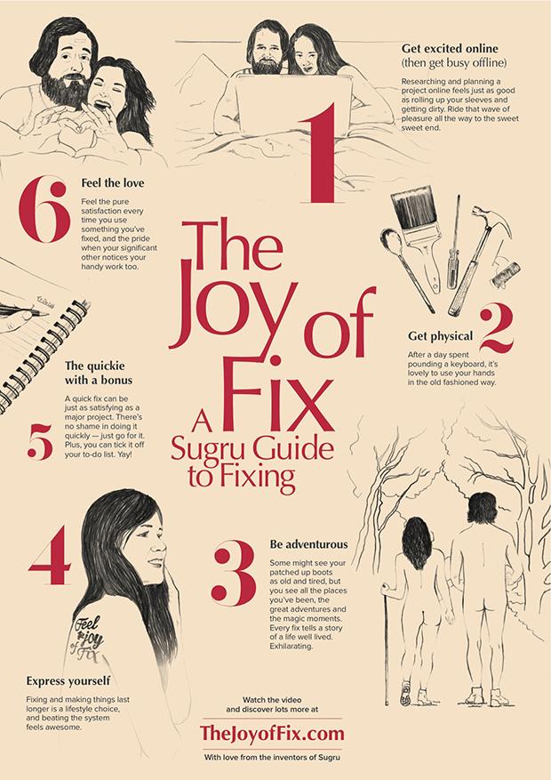 Sugru_JOF_Poster