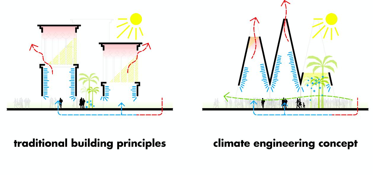 Die traditionelle Bauweise verbindet sich mit modernem Klimakonzept zu nachhaltigem Beitrag. Bild: © querkraft