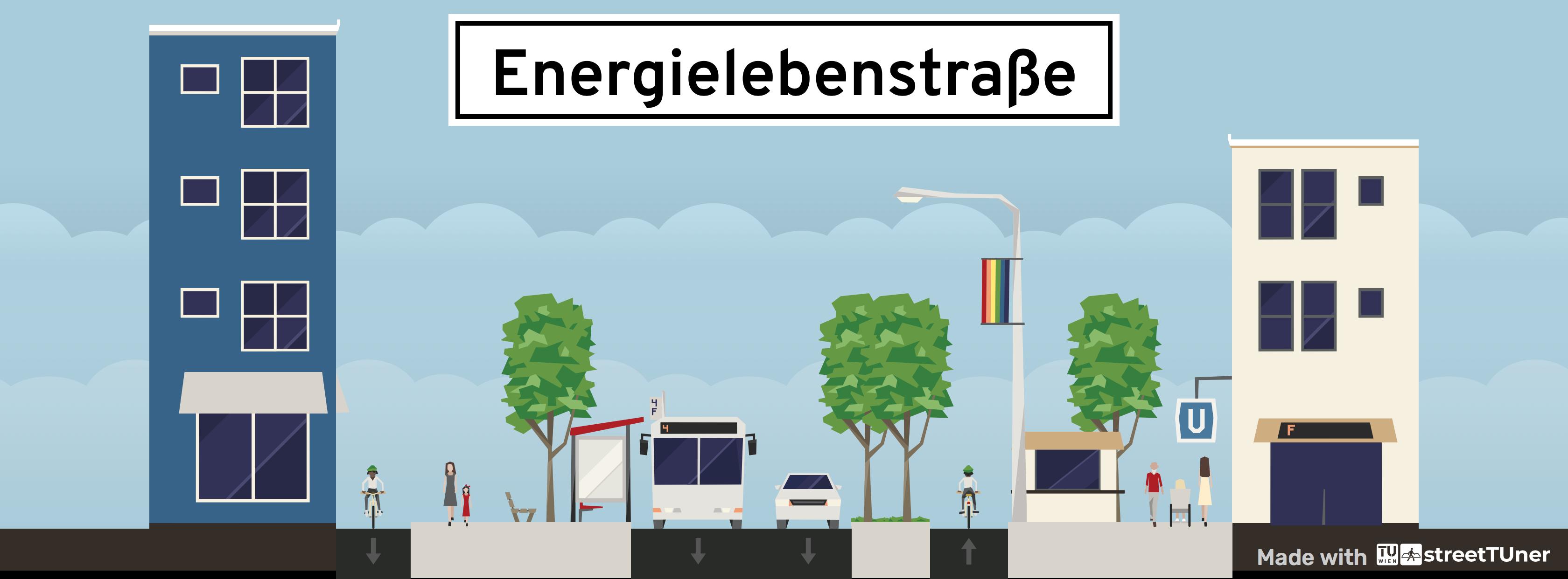 So würde unsere Straße aussehen: Viel Platz für Öffis, Radfahrende und Fußgängerinnen sowie Fußgänger. Und natürlich ganz viel Grün! Fotocreidt: © streetTUner
